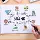 Steps To Create Your Own Brand(Online Or Offline). From Scratch